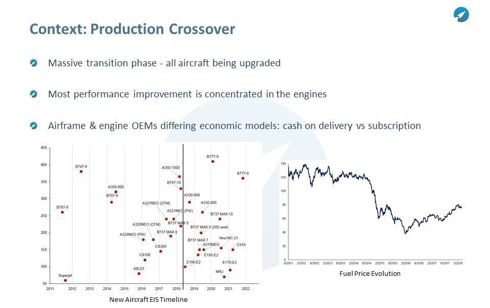 """Stratos Presented """"New Aircraft Production Issues & Maintenance Practices"""" at Norton Rose Aviation Summit - Stratos"""